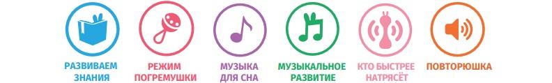 umnyy-zayka-alilo-r1-yoyo-muzykalnaya-igrushka-pogremushka_f201e3cbc66590b3b9ff9f2e133d693e.jpg